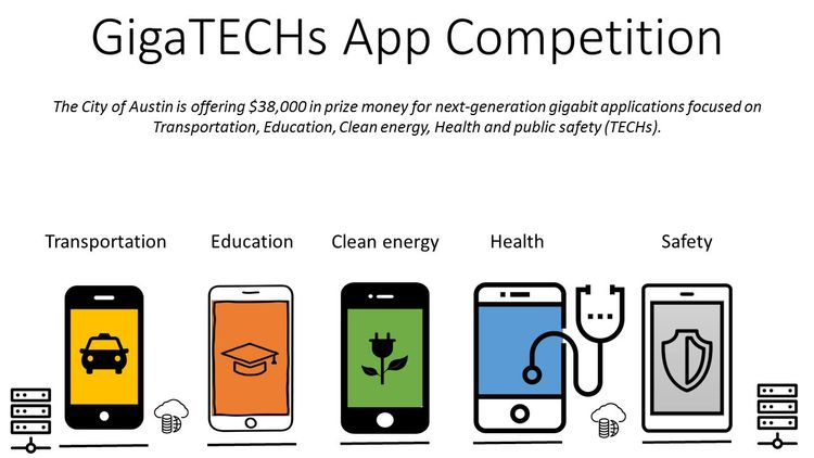 GigaTECHs App Competition