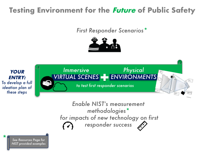 NIST Visual.png